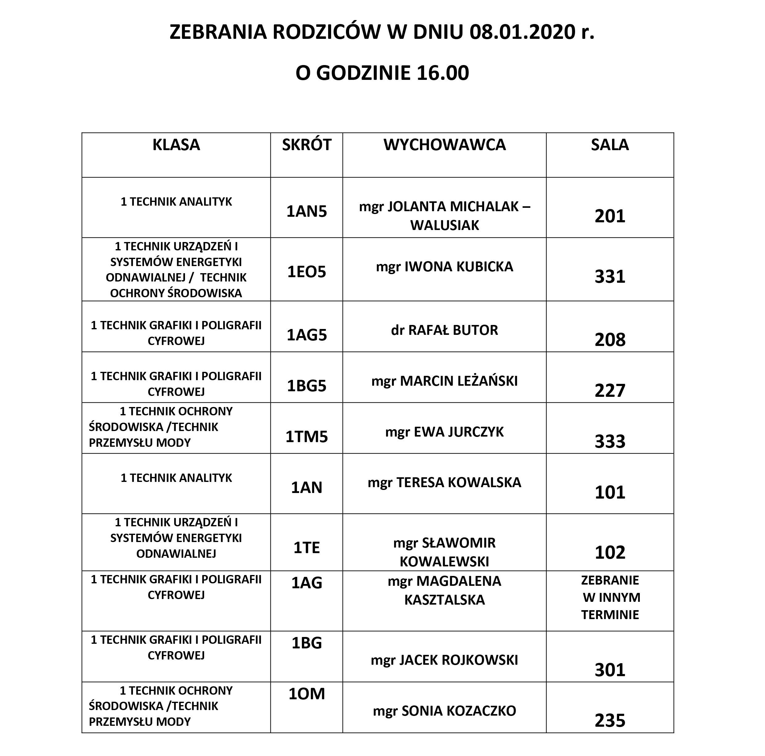 SPOTKANIA_Z_RODZICAMI_08012020
